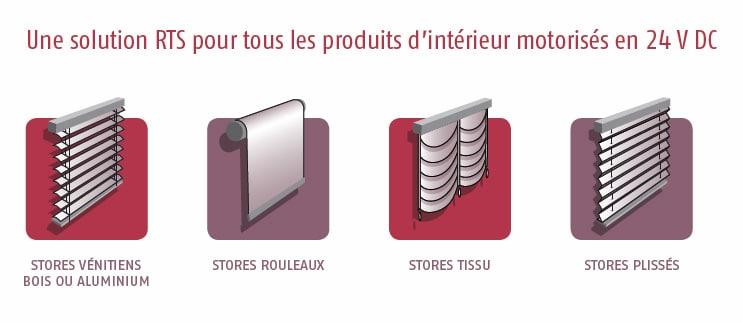 Aubagne Marseille Motorisation radio ou filaire SOMFY pour stores intérieurs